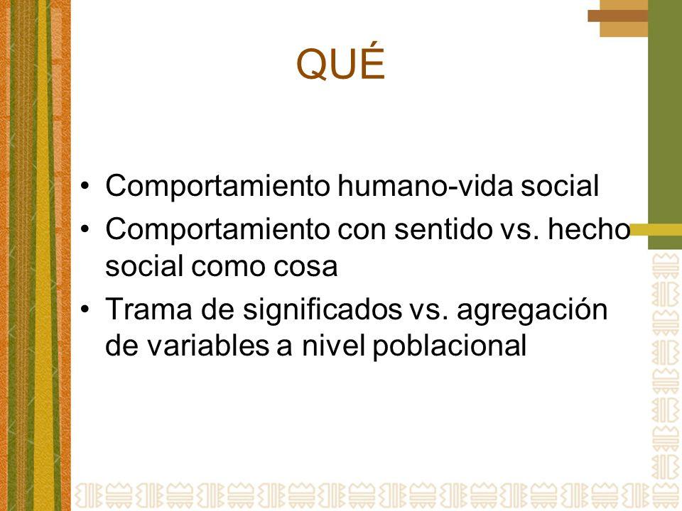 QUÉ Comportamiento humano-vida social