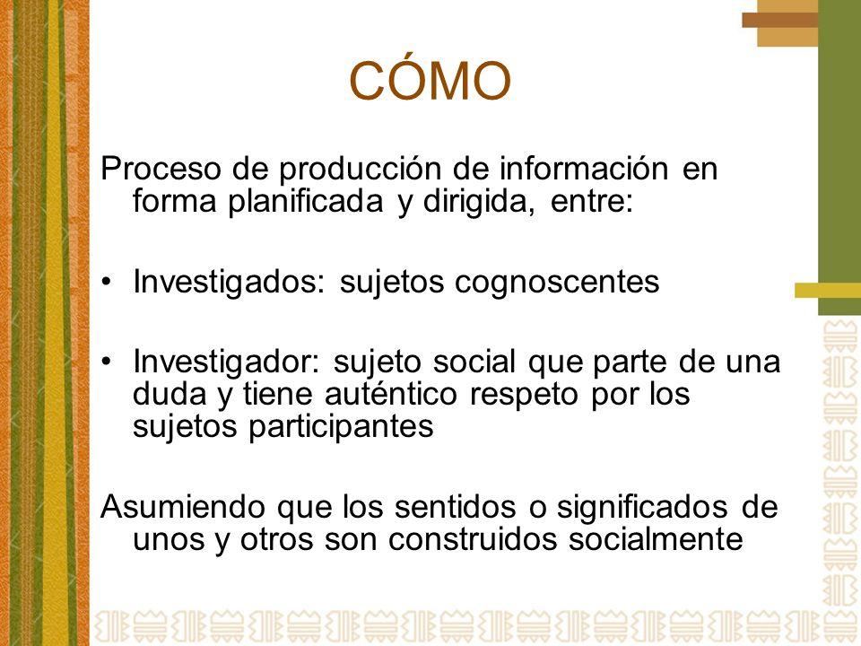 CÓMO Proceso de producción de información en forma planificada y dirigida, entre: Investigados: sujetos cognoscentes.