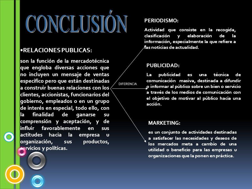 CONCLUSIÓN RELACIONES PUBLICAS: PERIODISMO: