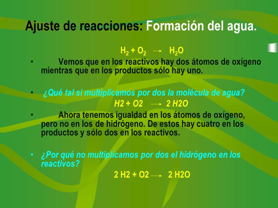 Ajuste de reacciones: Formación del agua.