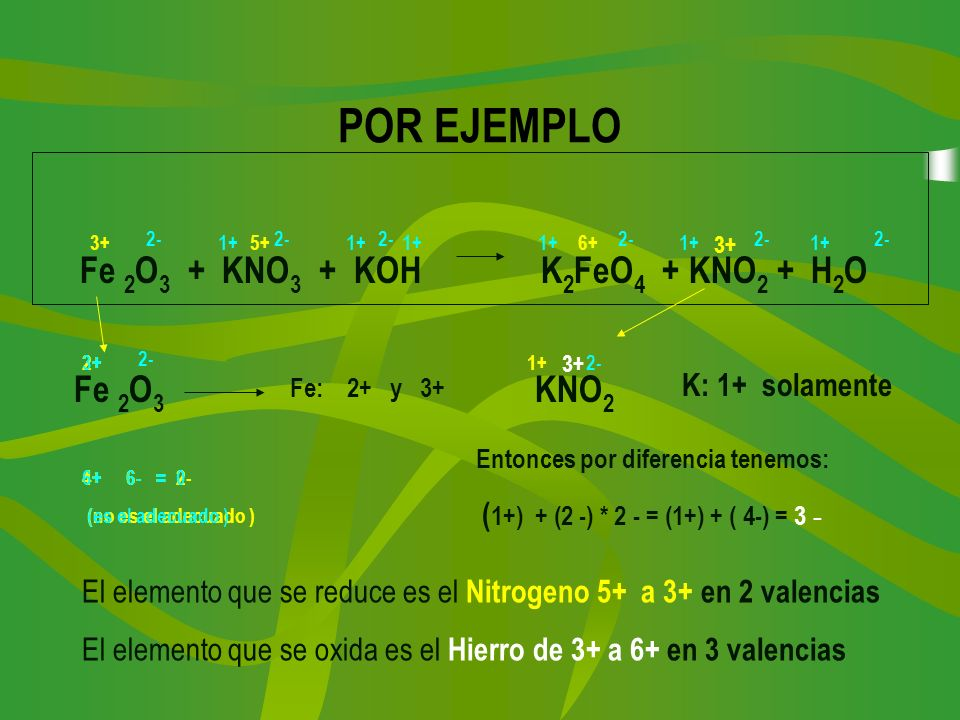 POR EJEMPLO Fe 2O3 + KNO3 + KOH K2FeO4 + KNO2 + H2O Fe 2O3 KNO2