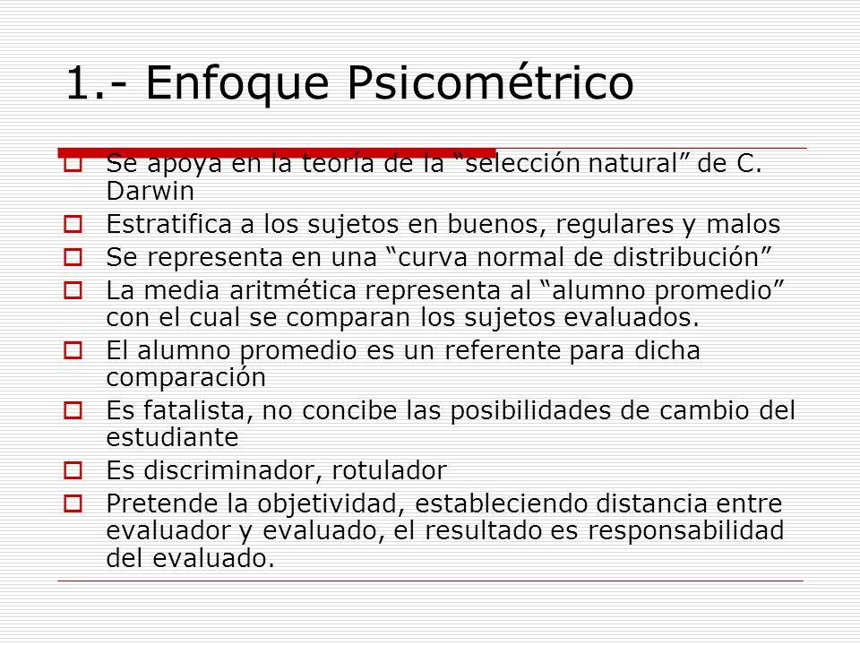 1.- Enfoque Psicométrico