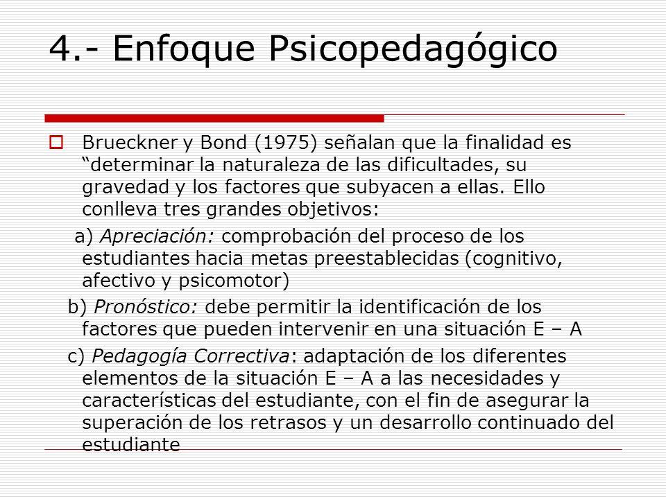 4.- Enfoque Psicopedagógico