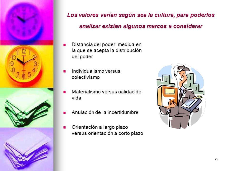 Los valores varían según sea la cultura, para poderlos analizar existen algunos marcos a considerar