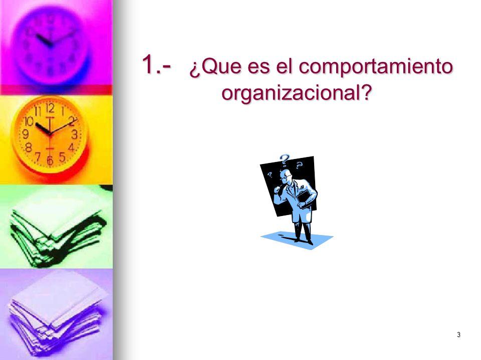 1.- ¿Que es el comportamiento organizacional