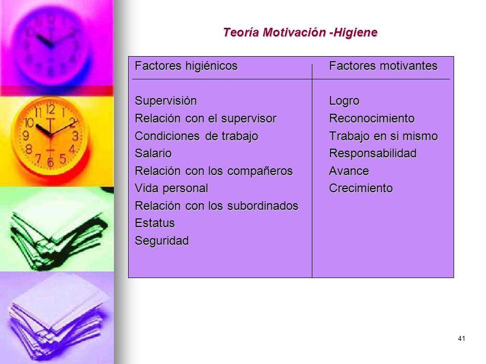 Teoría Motivación -Higiene