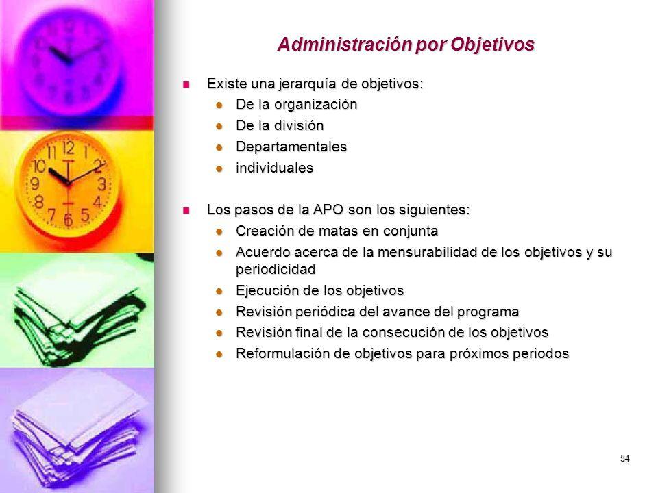 Administración por Objetivos