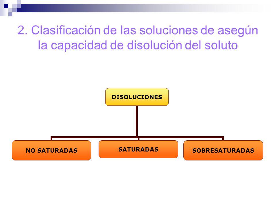 2. Clasificación de las soluciones de asegún la capacidad de disolución del soluto
