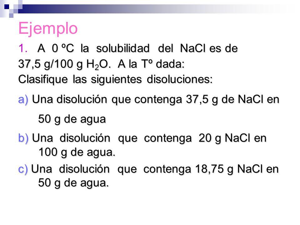 Ejemplo 1. A 0 ºC la solubilidad del NaCl es de
