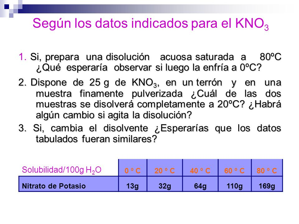 Según los datos indicados para el KNO3