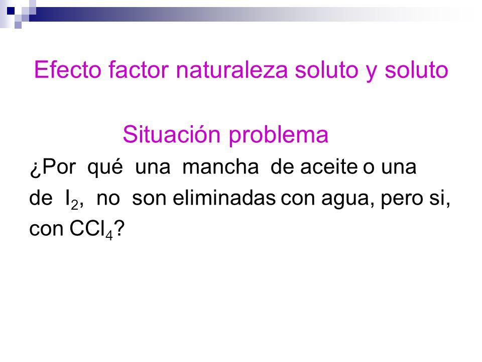 Efecto factor naturaleza soluto y soluto