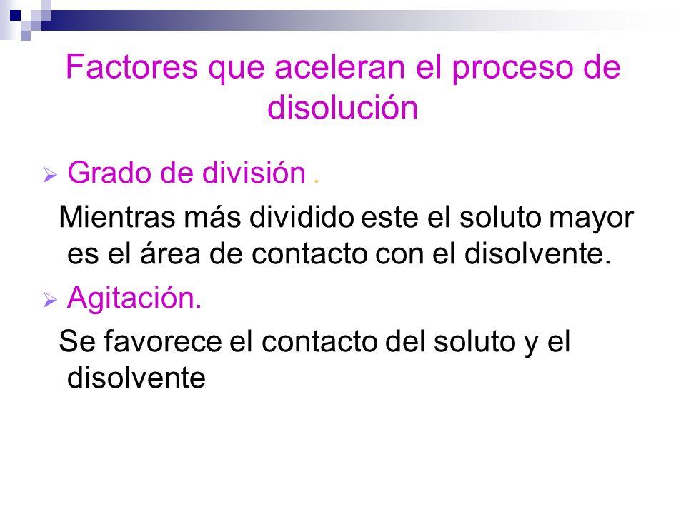 Factores que aceleran el proceso de disolución
