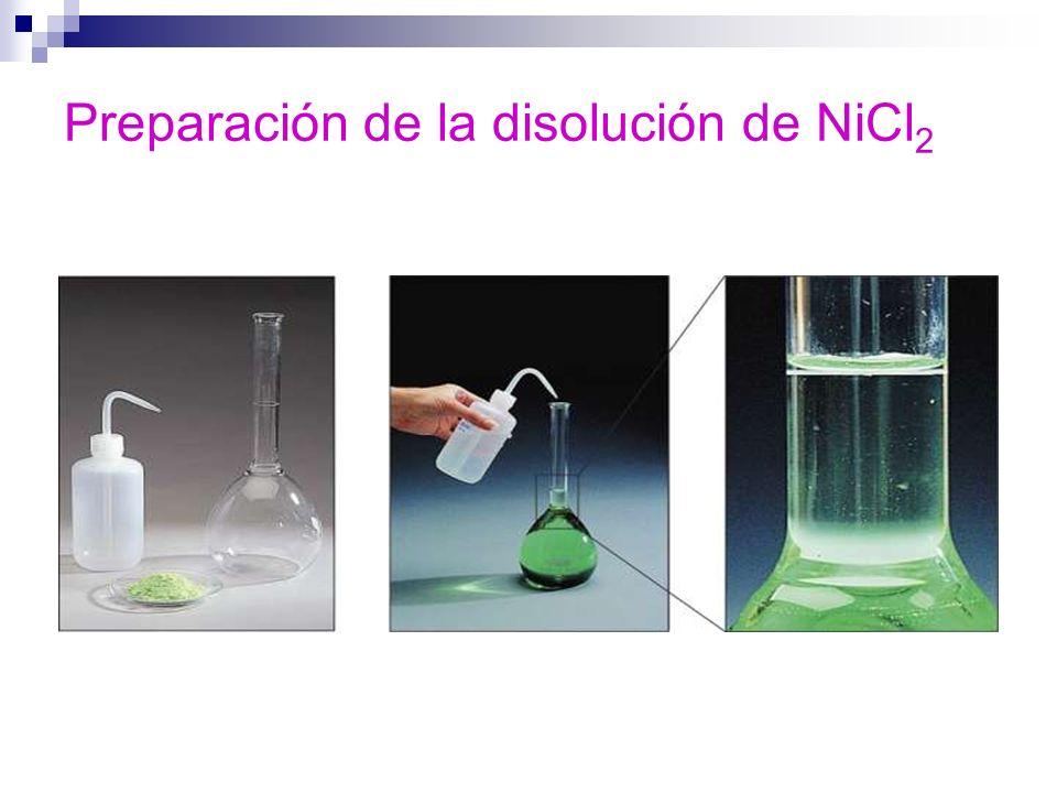 Preparación de la disolución de NiCl2