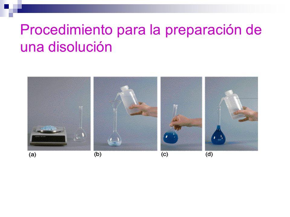 Procedimiento para la preparación de una disolución