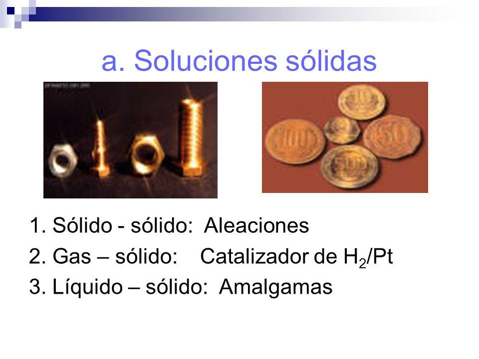 a. Soluciones sólidas 1. Sólido - sólido: Aleaciones