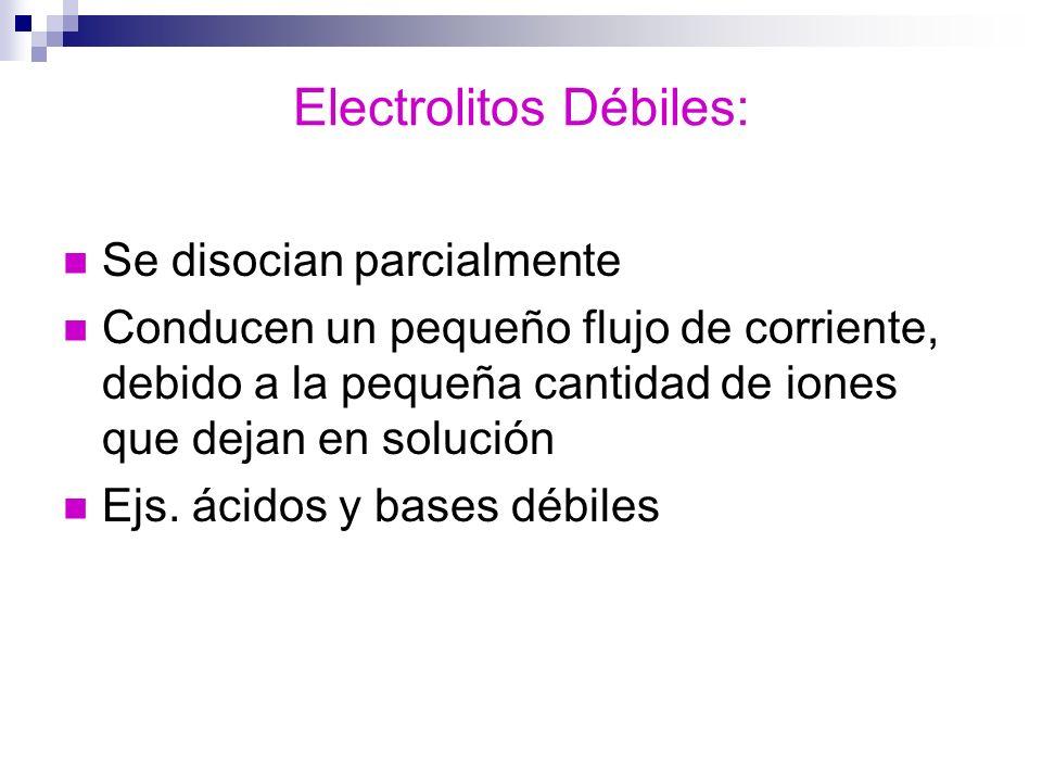 Electrolitos Débiles: