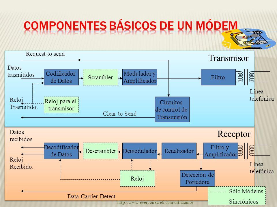 Componentes básicos de un Módem