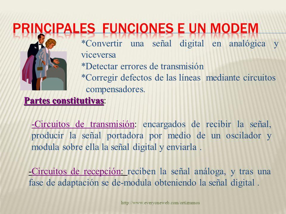 Principales funciones e un modem