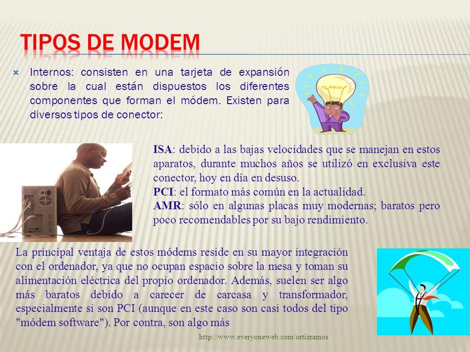 TIPOS DE MODEM