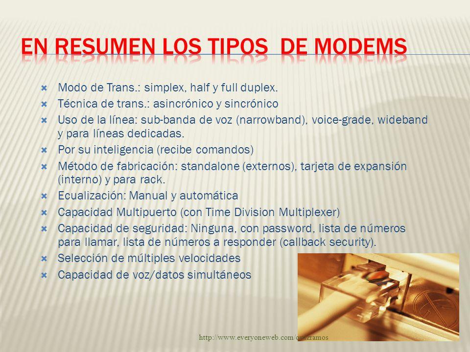 En resumen los tipos de MODEMS