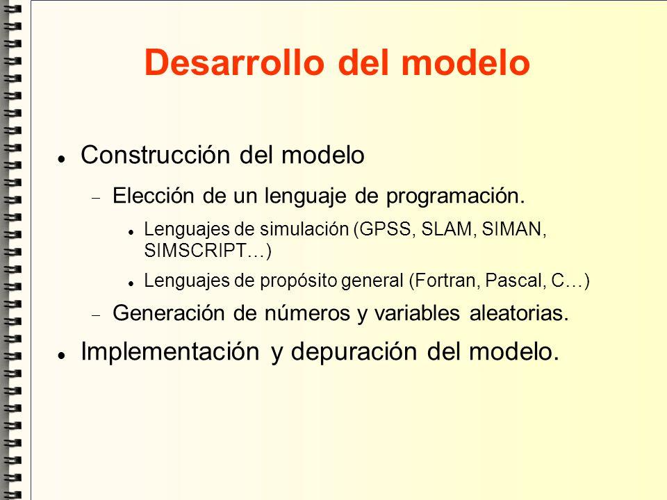 Desarrollo del modelo Construcción del modelo