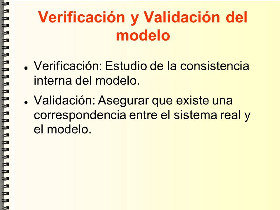 Verificación y Validación del modelo