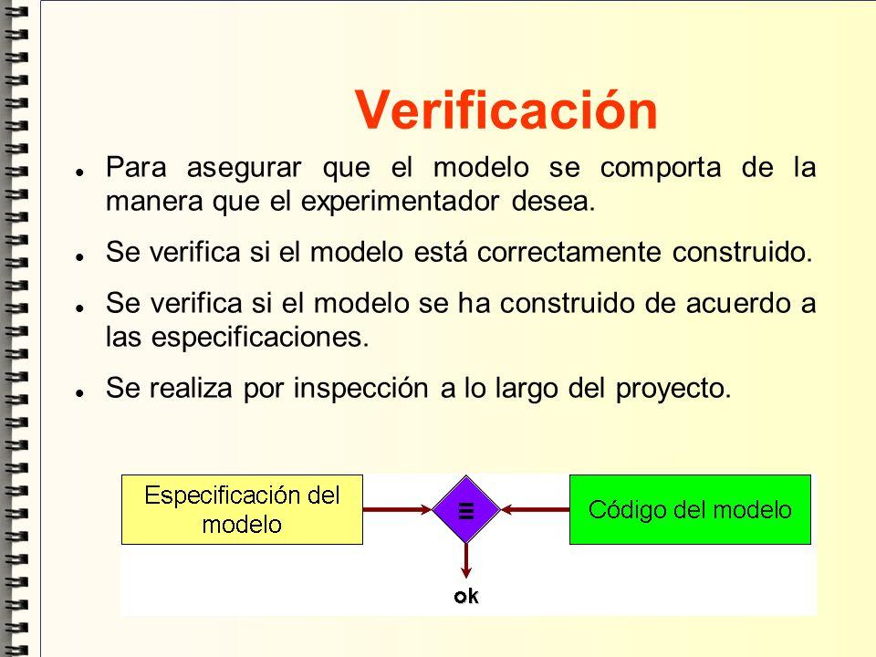 Verificación Para asegurar que el modelo se comporta de la manera que el experimentador desea.