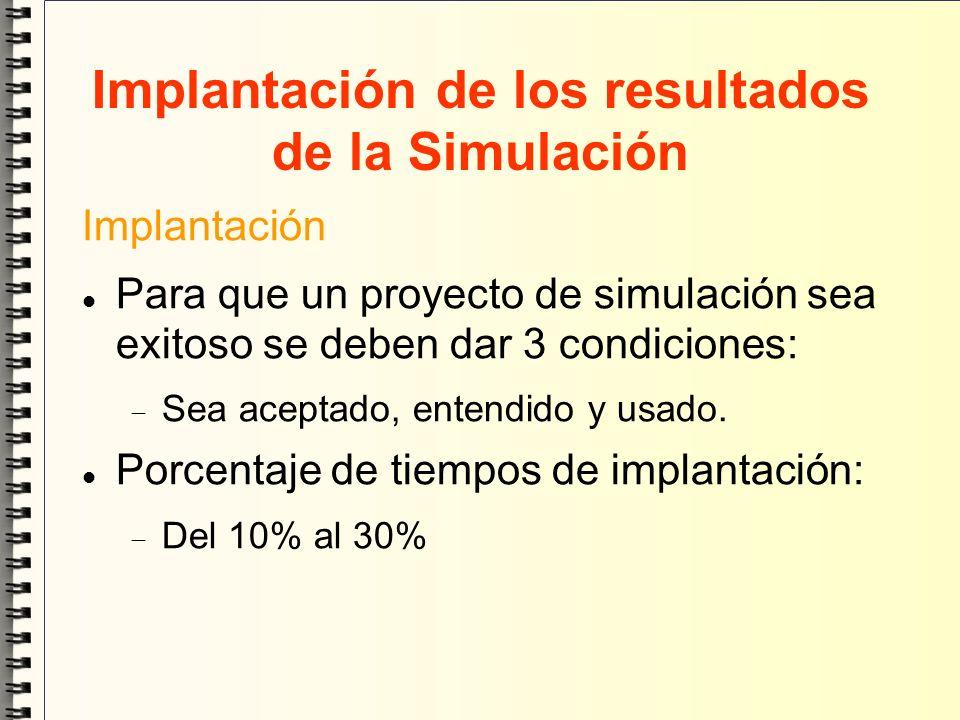 Implantación de los resultados de la Simulación
