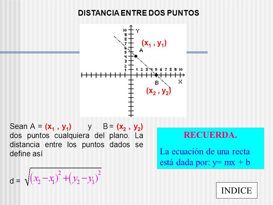 La ecuación de una recta está dada por: y= mx + b