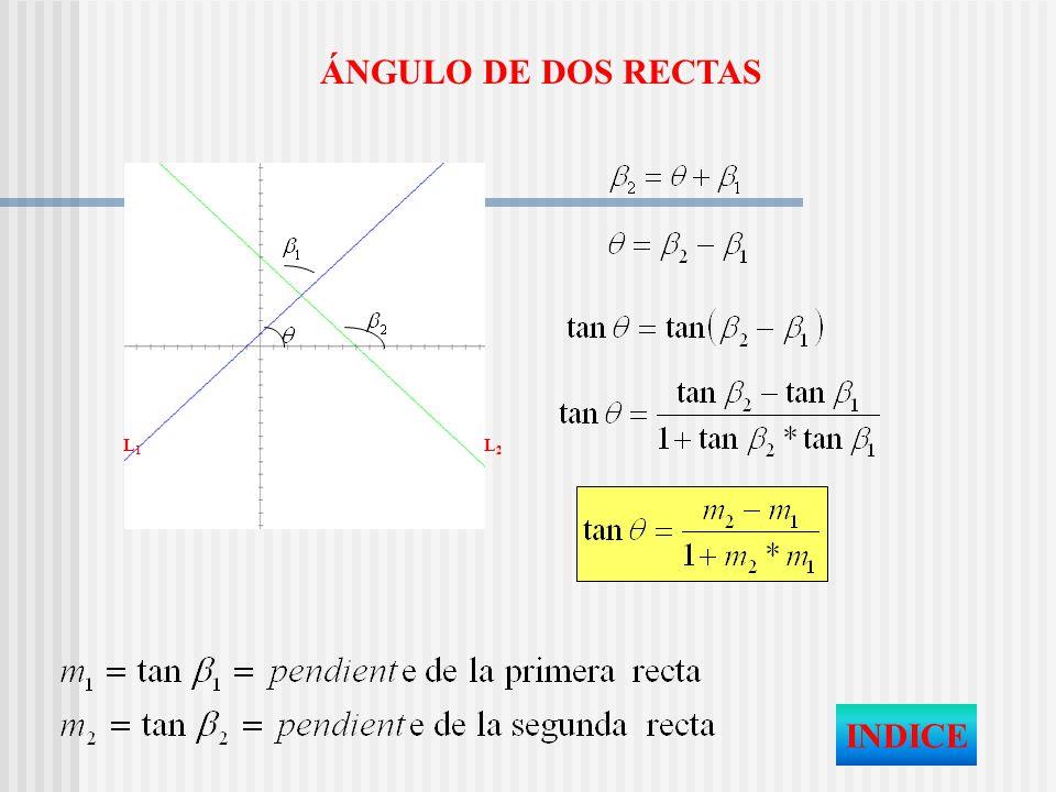 ÁNGULO DE DOS RECTAS INDICE