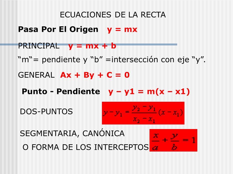 ECUACIONES DE LA RECTA Pasa Por El Origen y = mx. PRINCIPAL y = mx + b. m = pendiente y b =intersección con eje y .