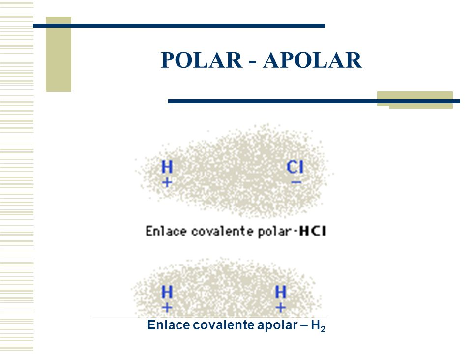 POLAR - APOLAR Enlace covalente apolar – H2