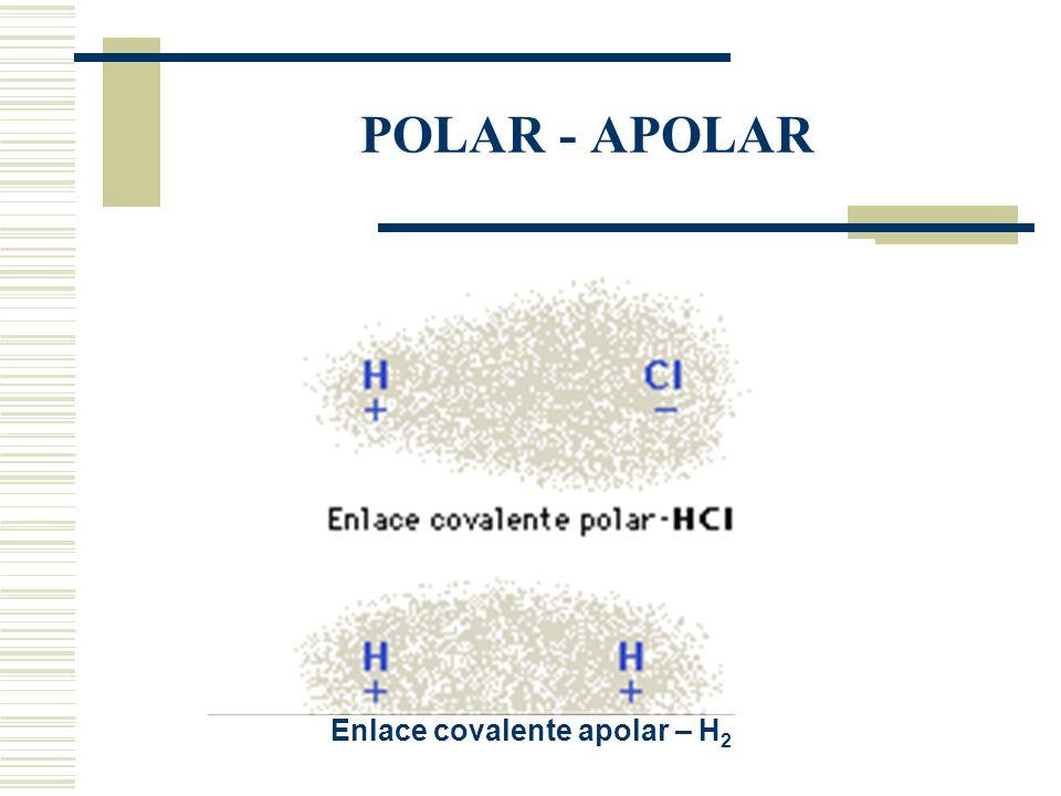 POLAR - APOLAR Enlace covalente apolar – H2