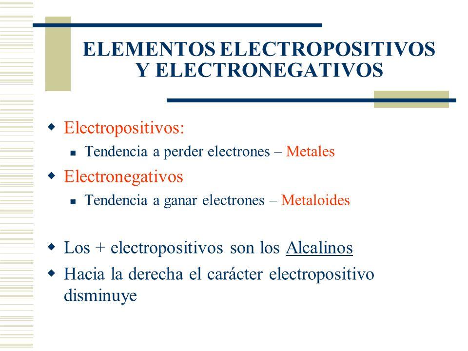 ELEMENTOS ELECTROPOSITIVOS Y ELECTRONEGATIVOS