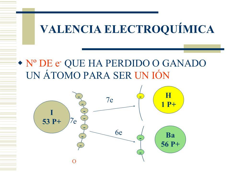 VALENCIA ELECTROQUÍMICA