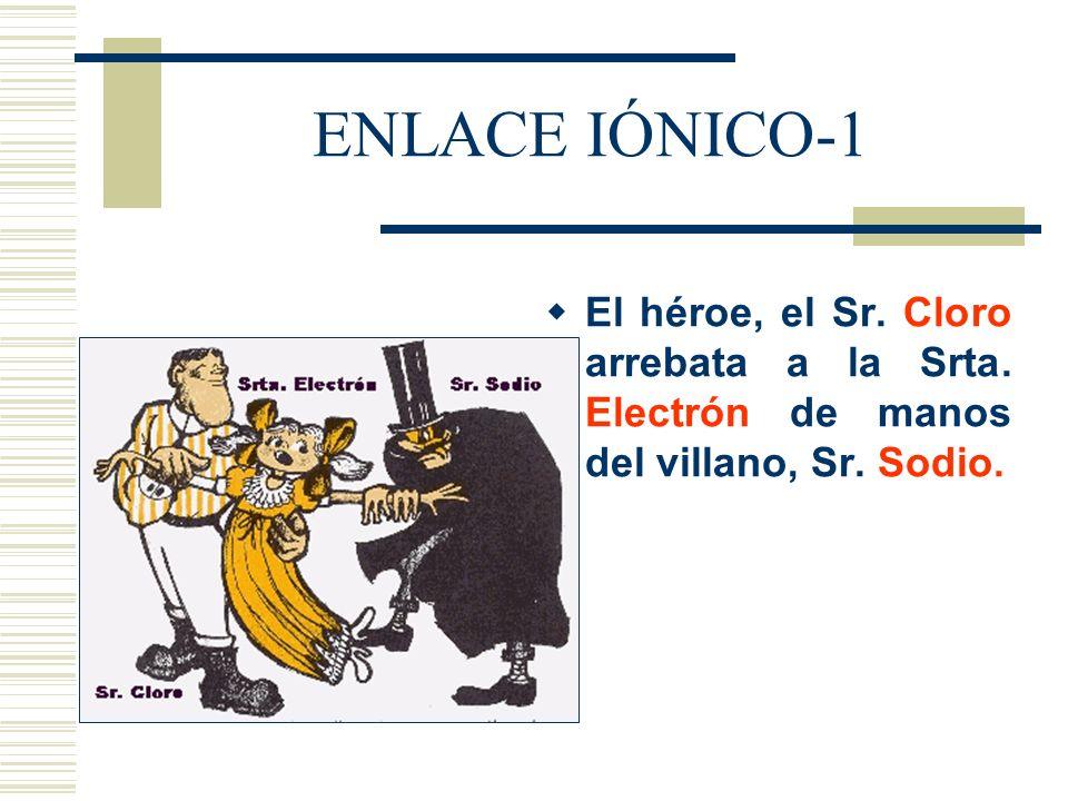 ENLACE IÓNICO-1 El héroe, el Sr. Cloro arrebata a la Srta.