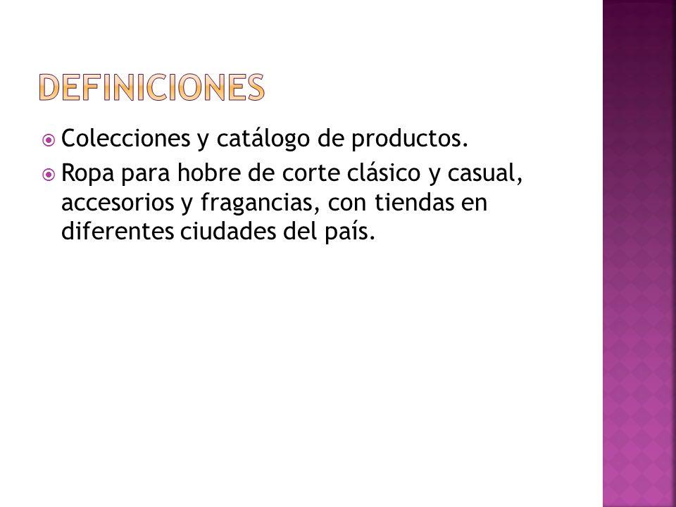 Definiciones Colecciones y catálogo de productos.