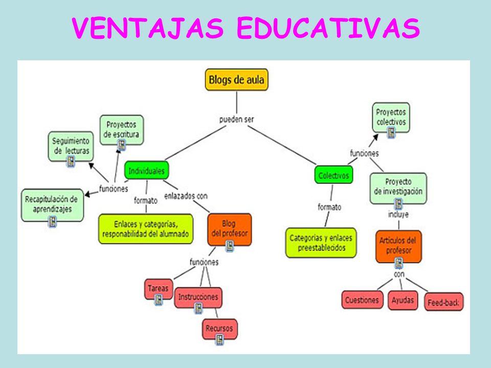 VENTAJAS EDUCATIVAS