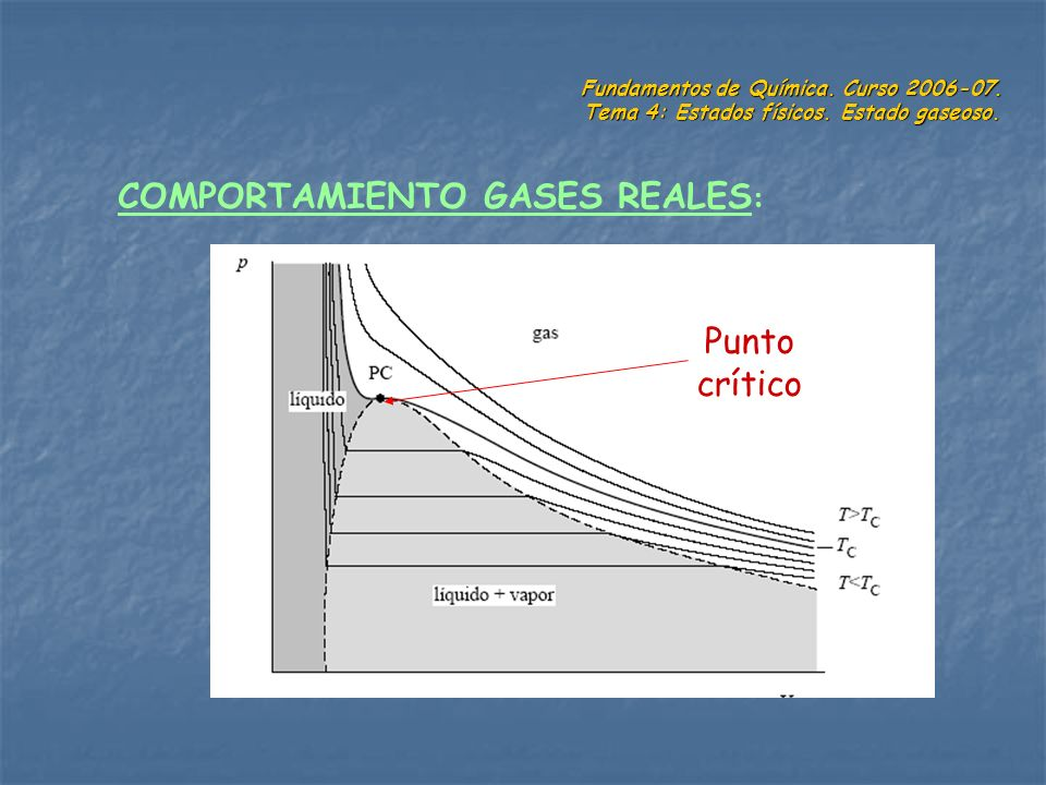 FUNDAMENTOS DE QUÍMICA Especialidad Química Industrial Curso 2004/05