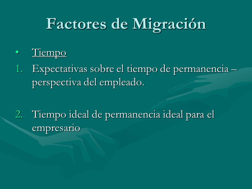 Factores de Migración Tiempo
