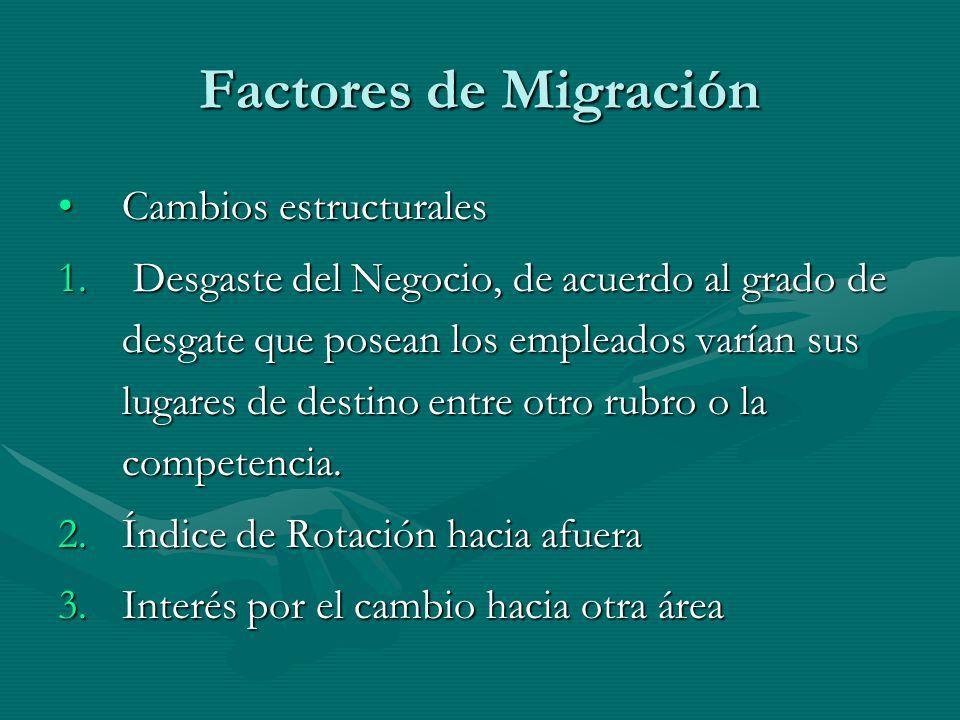 Factores de Migración Cambios estructurales