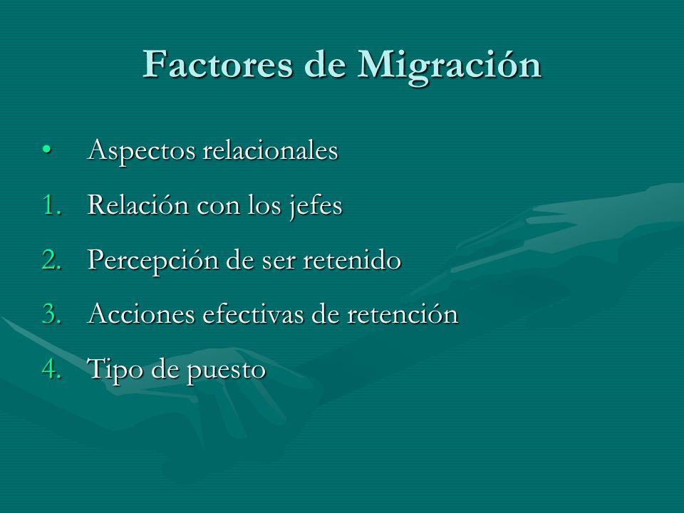 Factores de Migración Aspectos relacionales Relación con los jefes