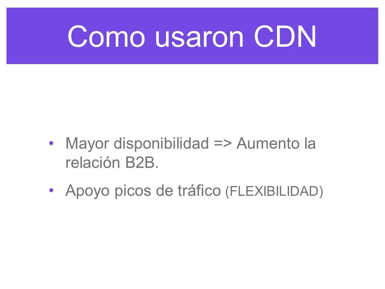 Como usaron CDN Mayor disponibilidad => Aumento la relación B2B.