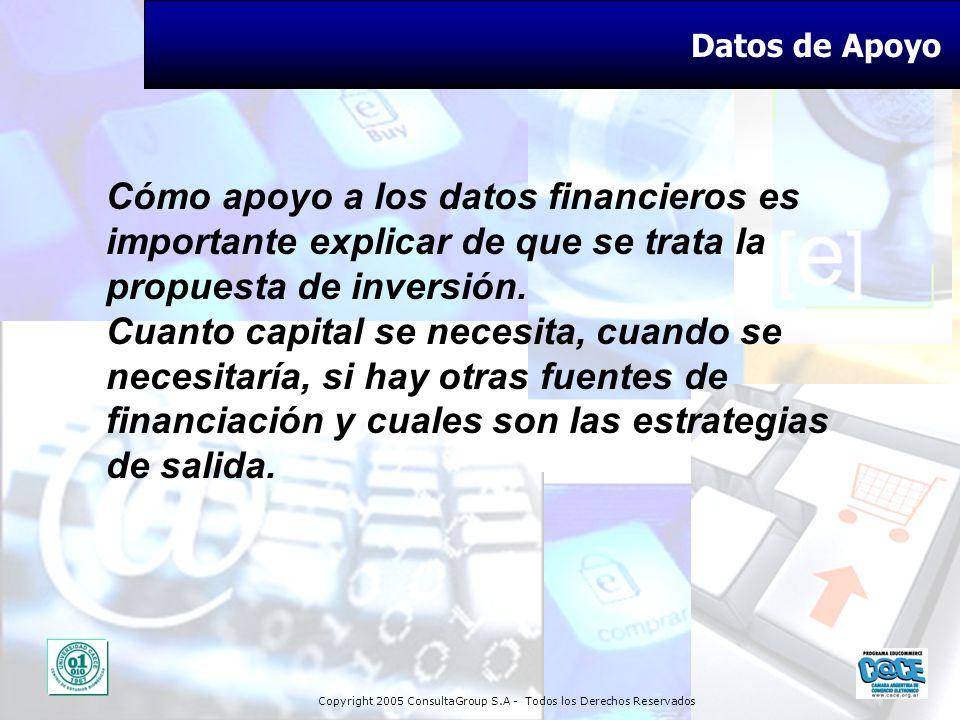 Datos de Apoyo Cómo apoyo a los datos financieros es importante explicar de que se trata la propuesta de inversión.