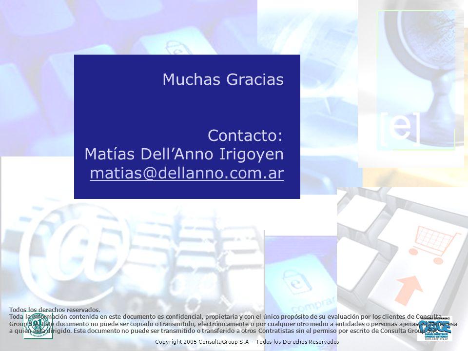 Muchas Gracias Contacto: Matías Dell'Anno Irigoyen matias@dellanno.com.ar