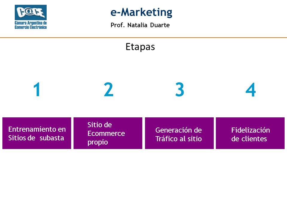 1 2 3 4 Etapas Entrenamiento en Sitios de subasta Sitio de Ecommerce