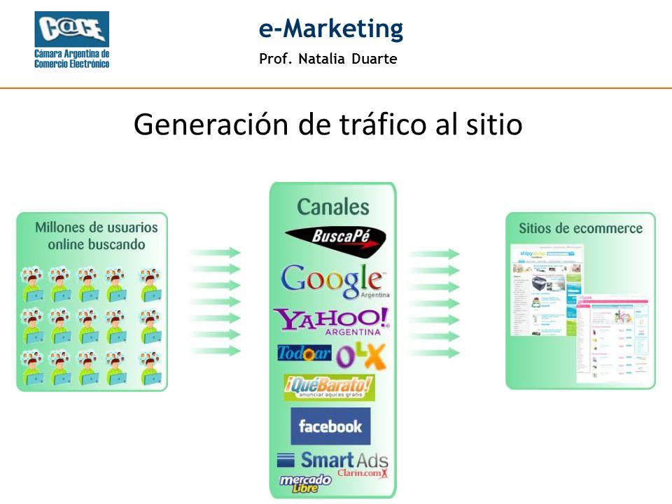 Generación de tráfico al sitio