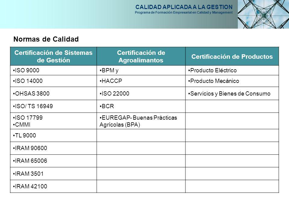 Normas de Calidad Certificación de Sistemas de Gestión