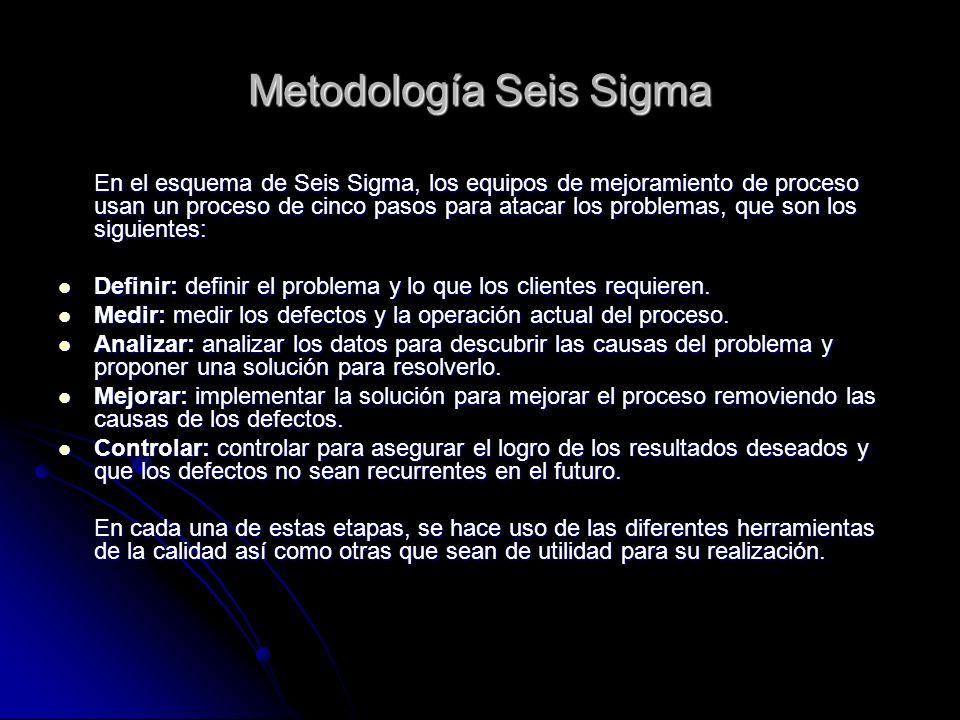 Metodología Seis Sigma