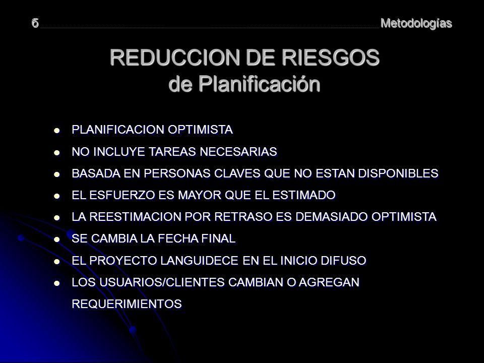 REDUCCION DE RIESGOS de Planificación б Metodologías